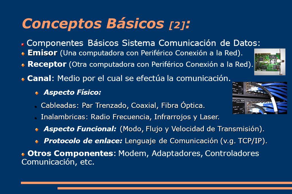 Conceptos Básicos [2]: Componentes Básicos Sistema Comunicación de Datos: Emisor (Una computadora con Periférico Conexión a la Red).